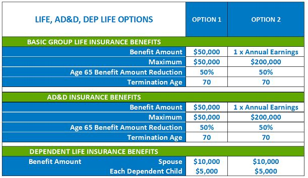 Bus 5+ Choose the benefits page id 685 Life (2019)